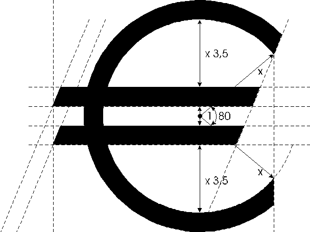 estimated symbol and euro currency symbol designs