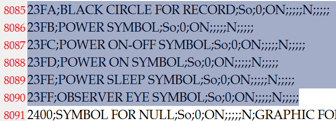 Edit Unicode Data.png