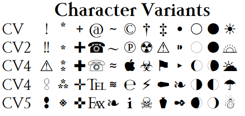 Character Variants.png