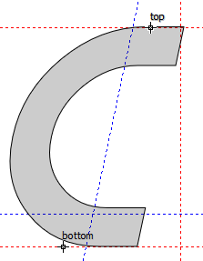 Italic Positioning.png